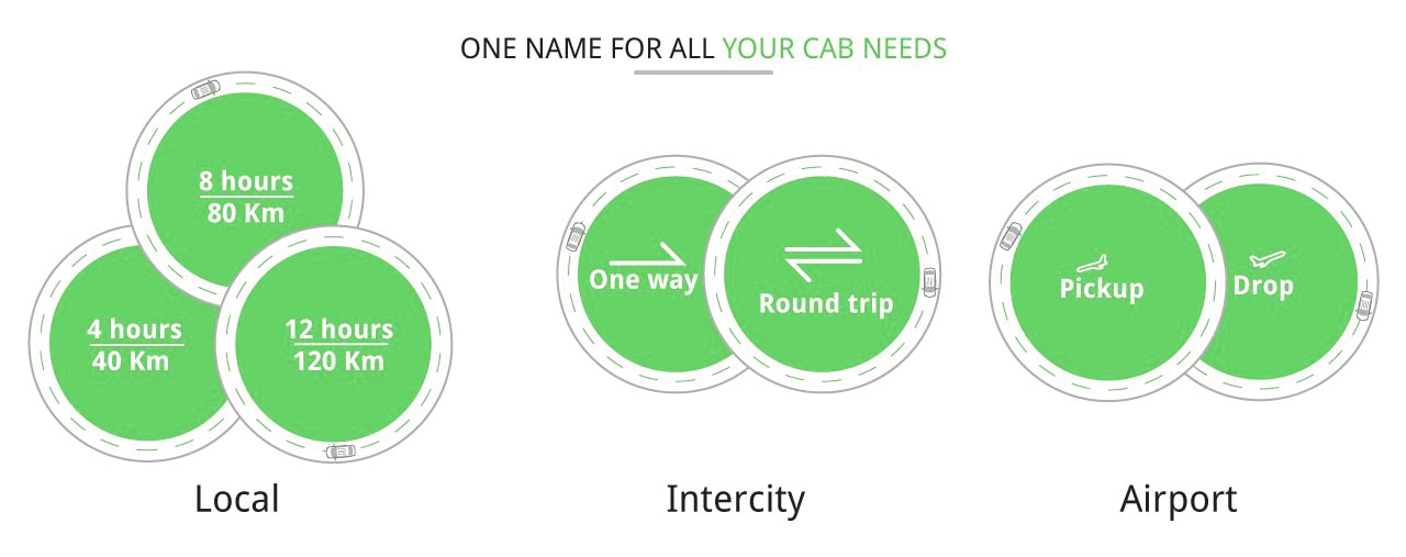 Best Cab Service in India